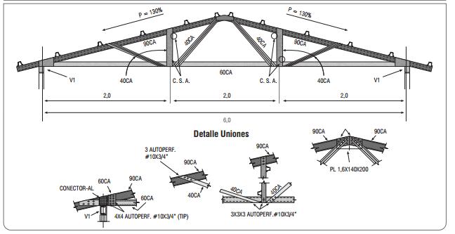 Sistema Constructivo De Acero Liviano Galvanizado Llamado